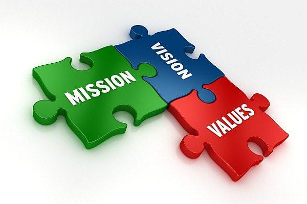 vision-mission-values-321086573